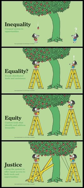 Equity_to_Justice_Visual